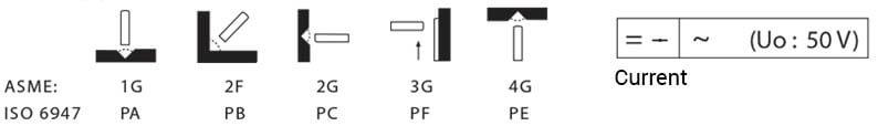 5--position_Current_Minus