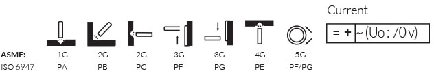 z-611-position