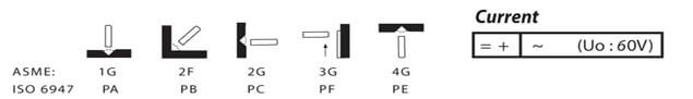 5--position_V60_Plus
